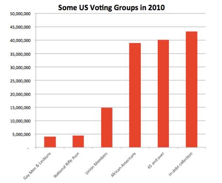 2012-05-15-Graph.png