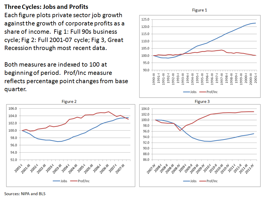 2012-05-25-profs_jobs.png
