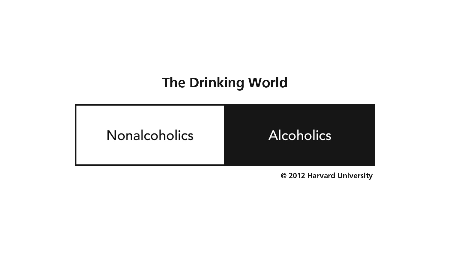 The Myth Of Fine Line Between Healthy And Unhealthy Drinking Lock Diagram Quotes 2012 05 30 Almostalcoholicbwdiagram
