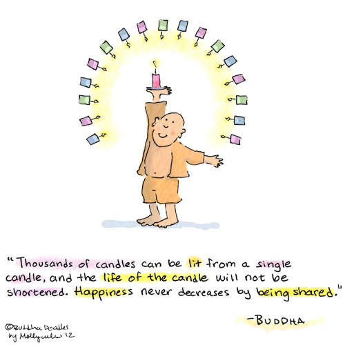 Birthday Buddha Doodle - 'Candles'