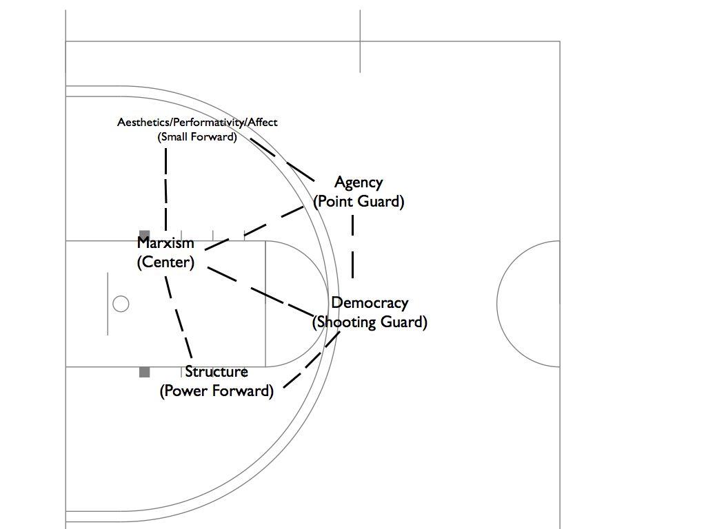 2012-06-08-theorymapbasketball0011.jpg