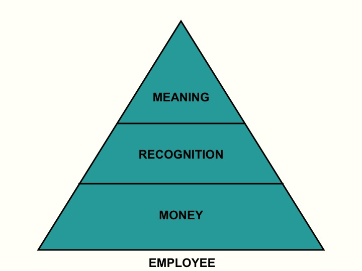 peak five years of wisdom in a pyramid huffpost 2012 06 15 employeepyramid jpg