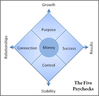 2012-06-16-Five-Paychecks-FivePaychecksWebSize.jpg