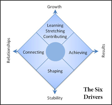 2012-06-16-Six-Drivers-TheSixDriversWebSize.jpg