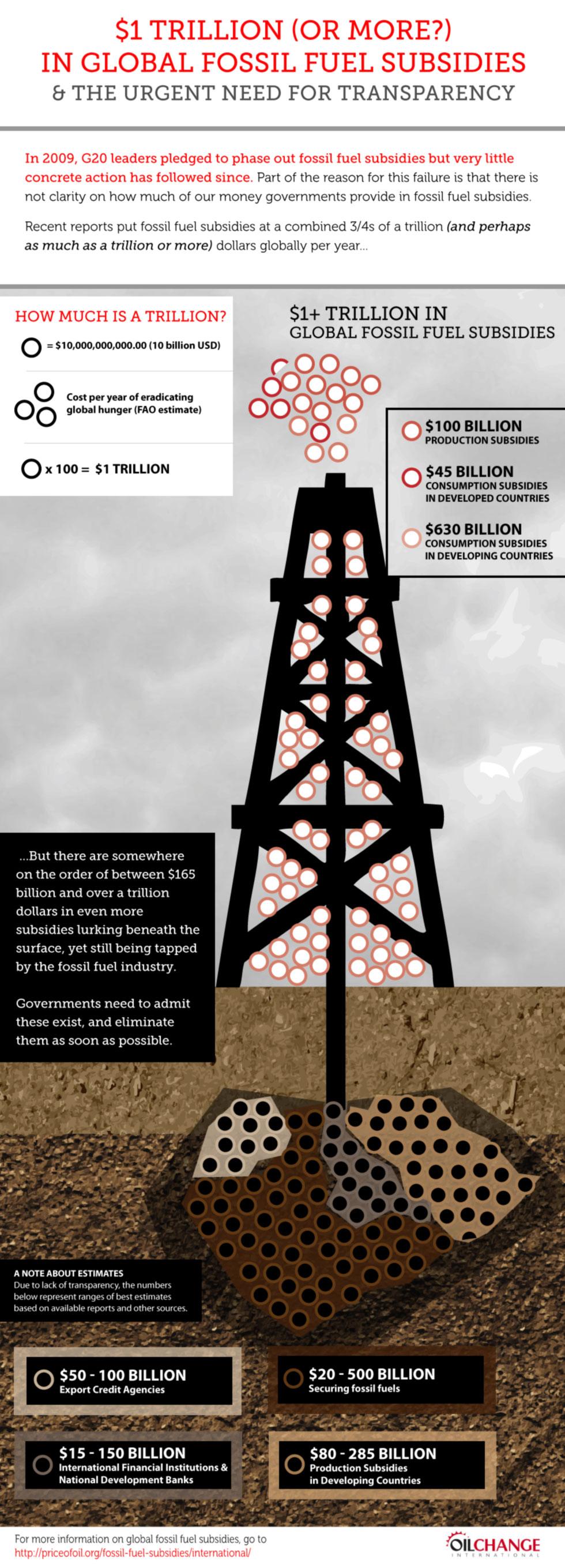 2012-06-18-OCI_infographic_web.jpg