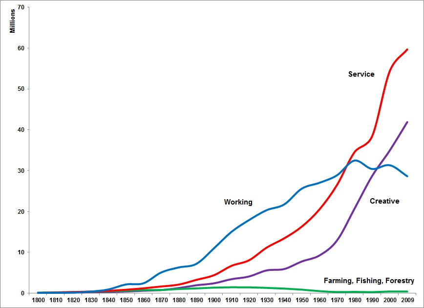 2012-06-19-US_rise_totals.jpg