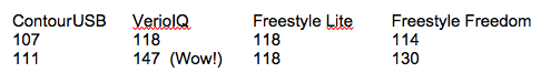 2012-06-25-moretests.png