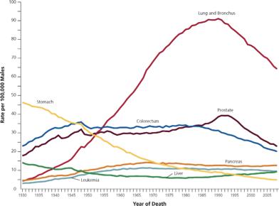 2012-06-29-graf2.png