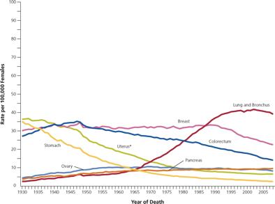 2012-06-29-graf3.png