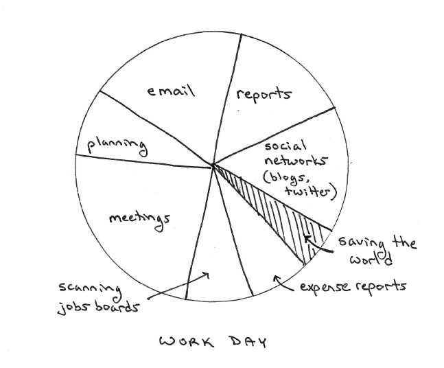 2012-07-01-WorkDaytimejpg.jpg