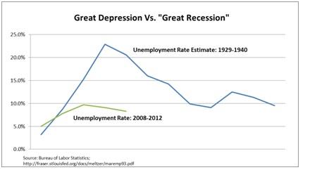 2012-07-01-jobs1cdepression.jpg
