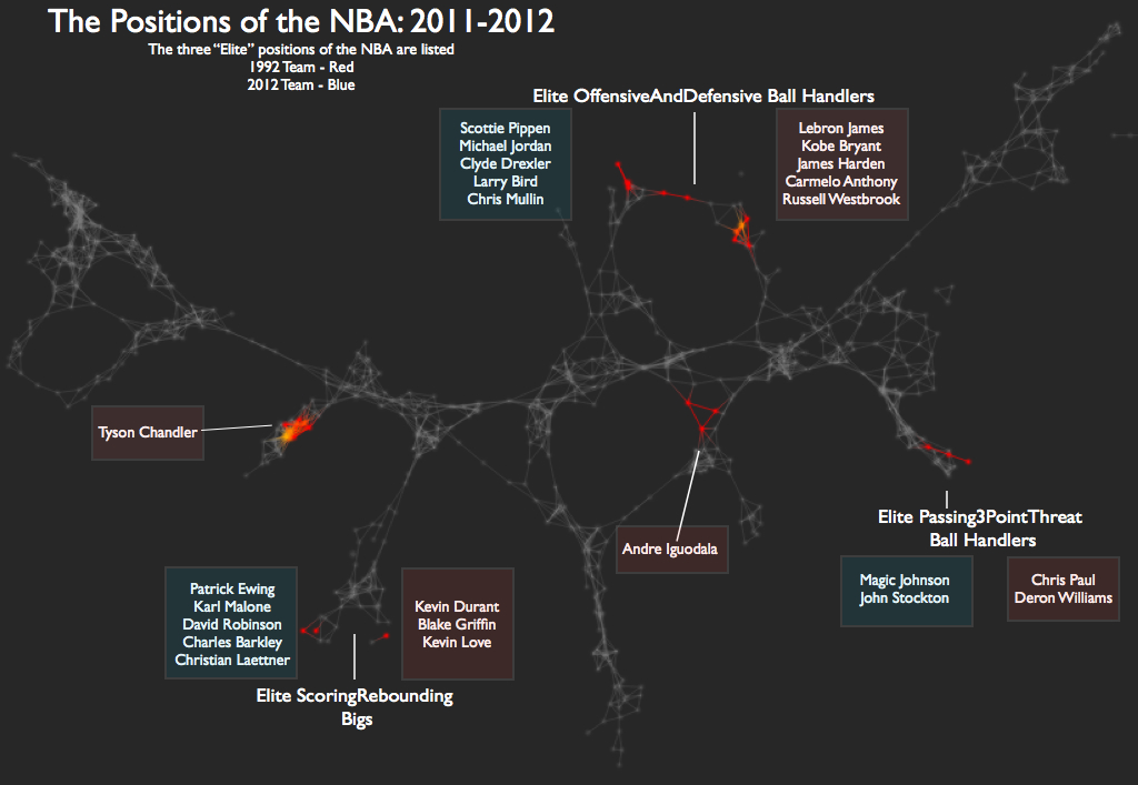 2012-07-10-InfographicMuthuUSABBall.png
