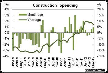 2012-07-12-construction.jpg