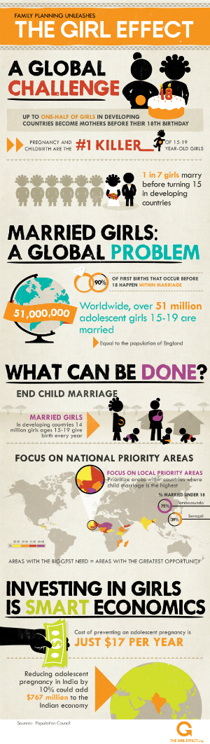 2012-07-13-TheGirlEffect_Infographic.jpg