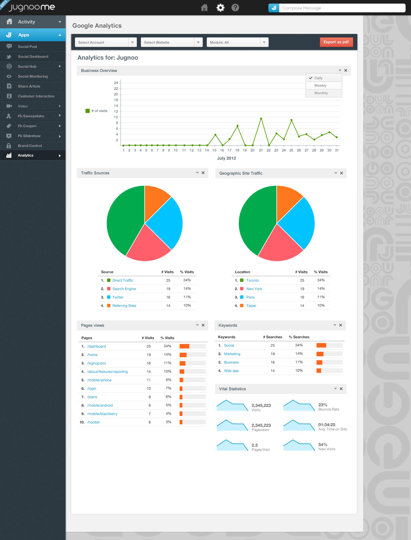 2012-07-23-Analytics_Page_5.jpg