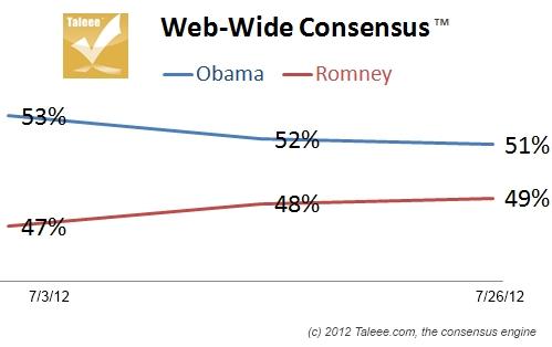2012-07-26-Consensus072612.jpg