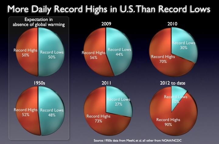 2012-08-09-8712_andrew_recordsratiographic.jpeg