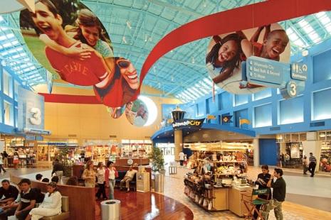 Miami South Beach To Sawgrass Mills Mall