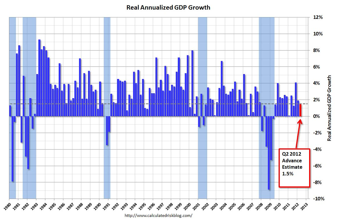 2012-08-13-GDP.jpg