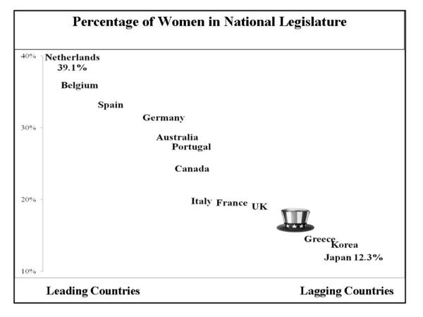 2012-08-19-Womenpoliticalparticipation.jpg