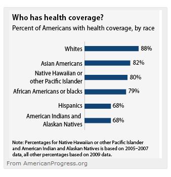 2012-08-23-healthcare.jpg