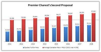 2012-08-24-charestproposal2.jpg