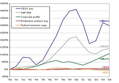 2012-08-29-CEOPAY.jpg
