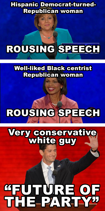 2012-08-30-RNCspeeches.png