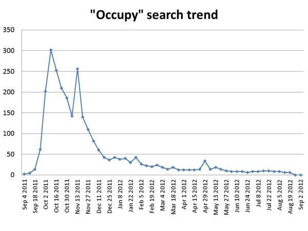 2012-09-02-occuopy.jpg
