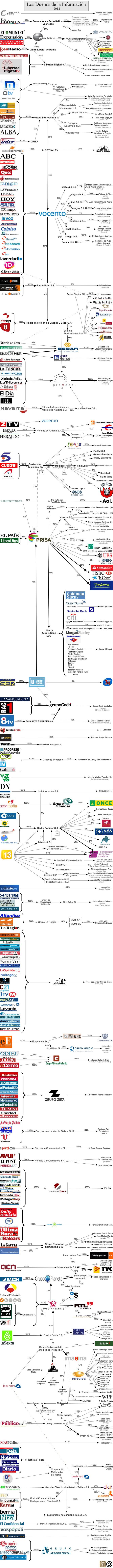 2012-09-05-mapa_medios.jpg