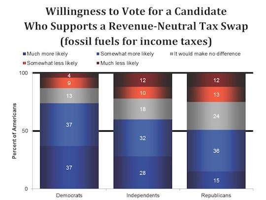 2012-09-07-TaxSwapPollHP.jpg