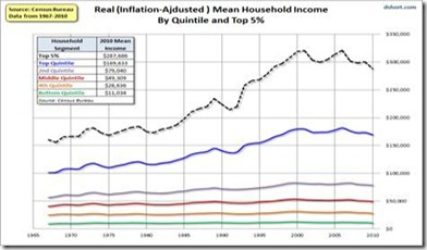 2012-09-07-wages.jpg