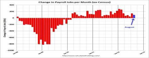 2012-09-12-GDP
