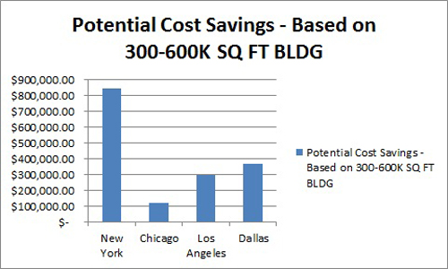 2012-09-12-savings_potential.jpg