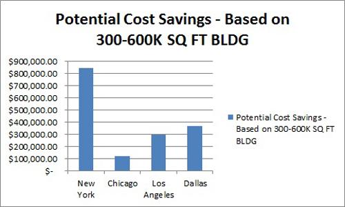 2012-09-12-savings_potential.jpg