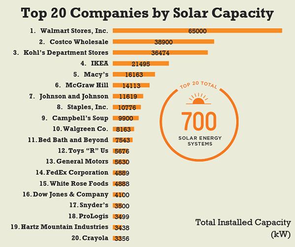 2012-09-14-solarcapacity.png