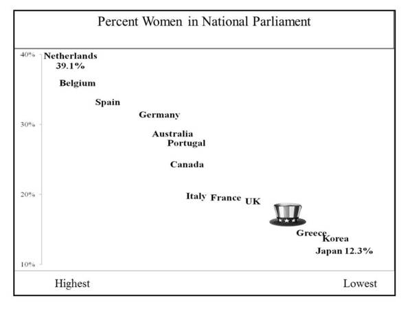 2012-09-16-Femalerepresentation.jpg