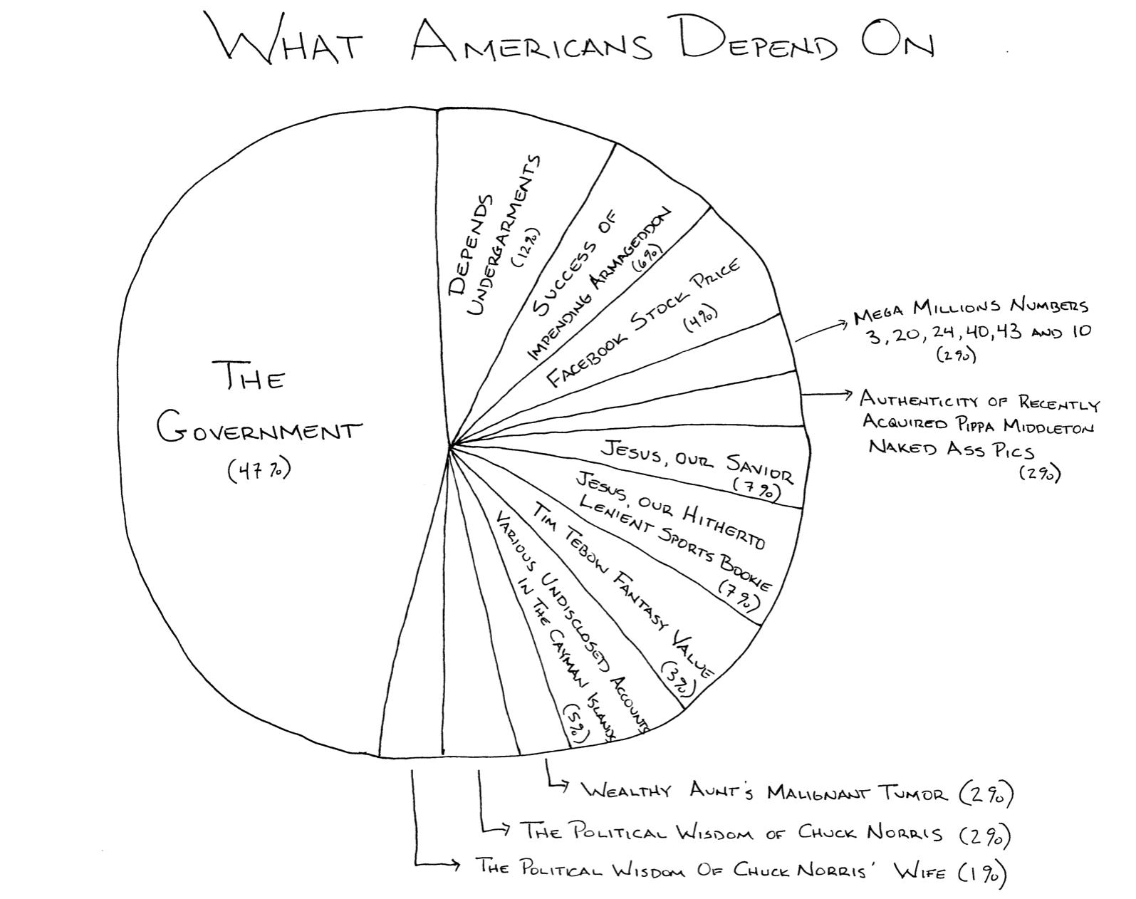2012-09-18-dependence.jpg
