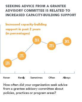 2012-09-19-seeking_advice_cb_support.jpg
