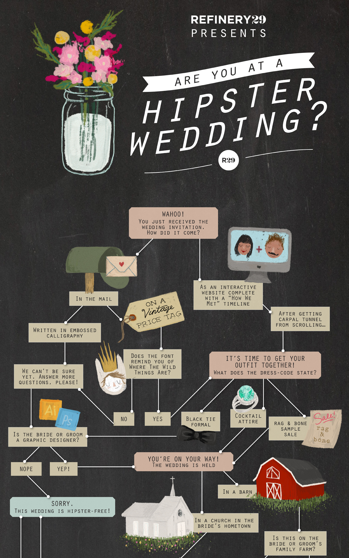 hipster wedding infographic
