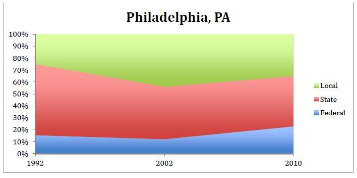 2012-10-03-Philly.JPG