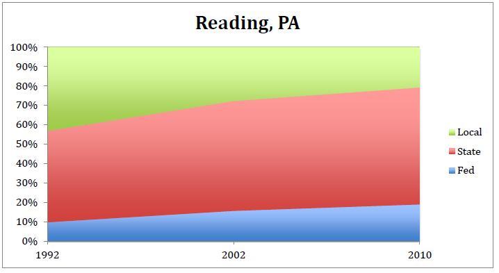 2012-10-03-Reading.JPG