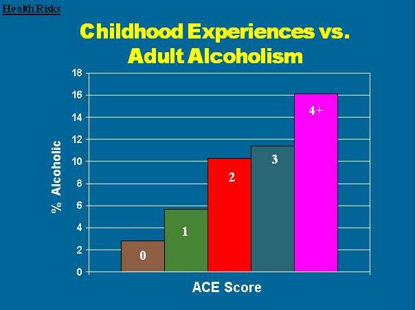 2012-10-05-ACEalcoholism.jpg