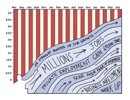 2012-10-05-jobs.jpg