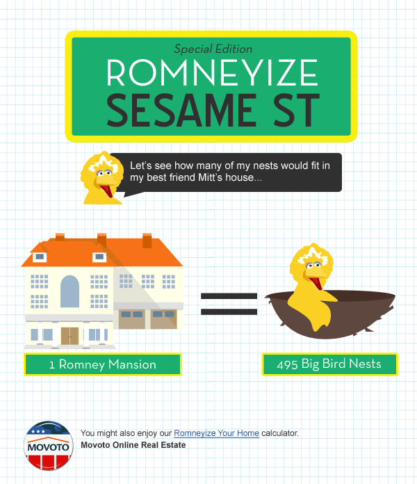 2012-10-05-movotoinfographics20121004romneyizesesamestn2.png