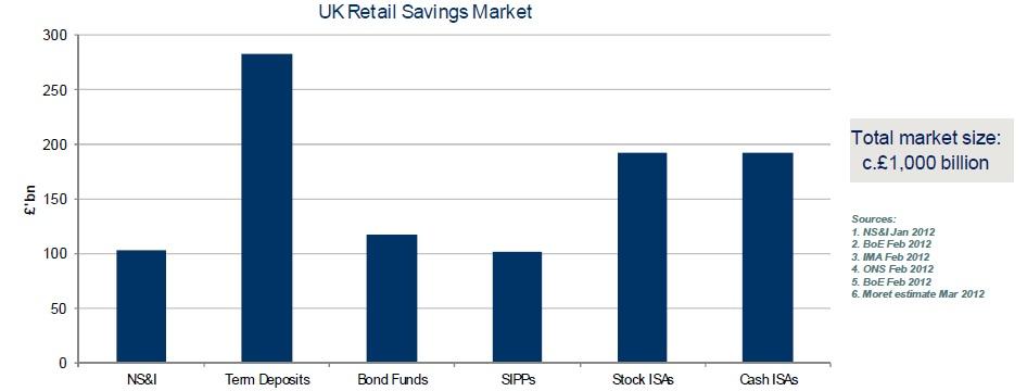 2012-10-09-UKimpactinvestors3.jpg