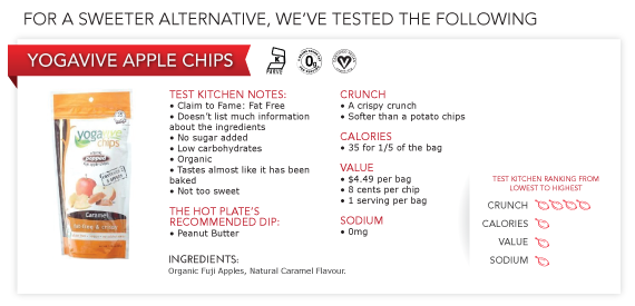 2012-10-09-chips_5.png