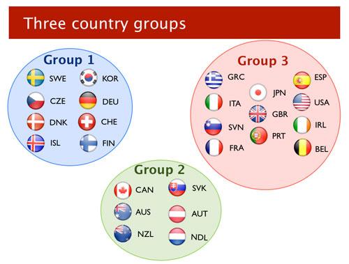 2012-10-10-3groups.jpg