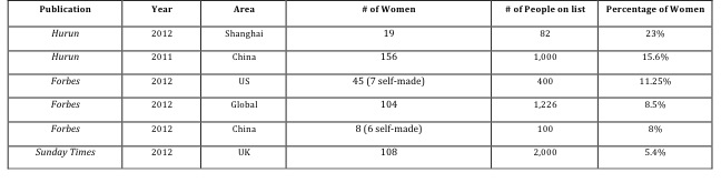 2012-10-19-table3.jpg