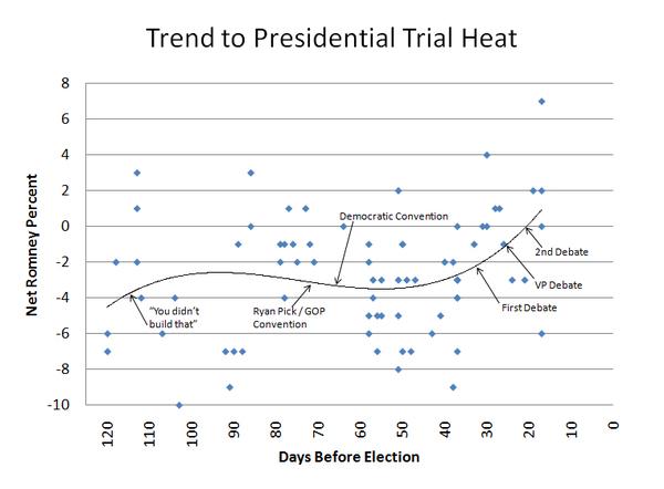 2012-10-23-trialmap.jpg